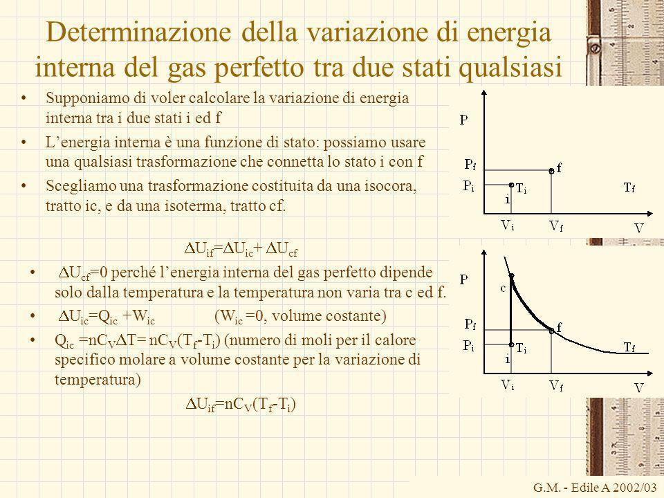 G.M. - Edile A 2002/03 Determinazione della variazione di energia interna del gas perfetto tra due stati qualsiasi Supponiamo di voler calcolare la va
