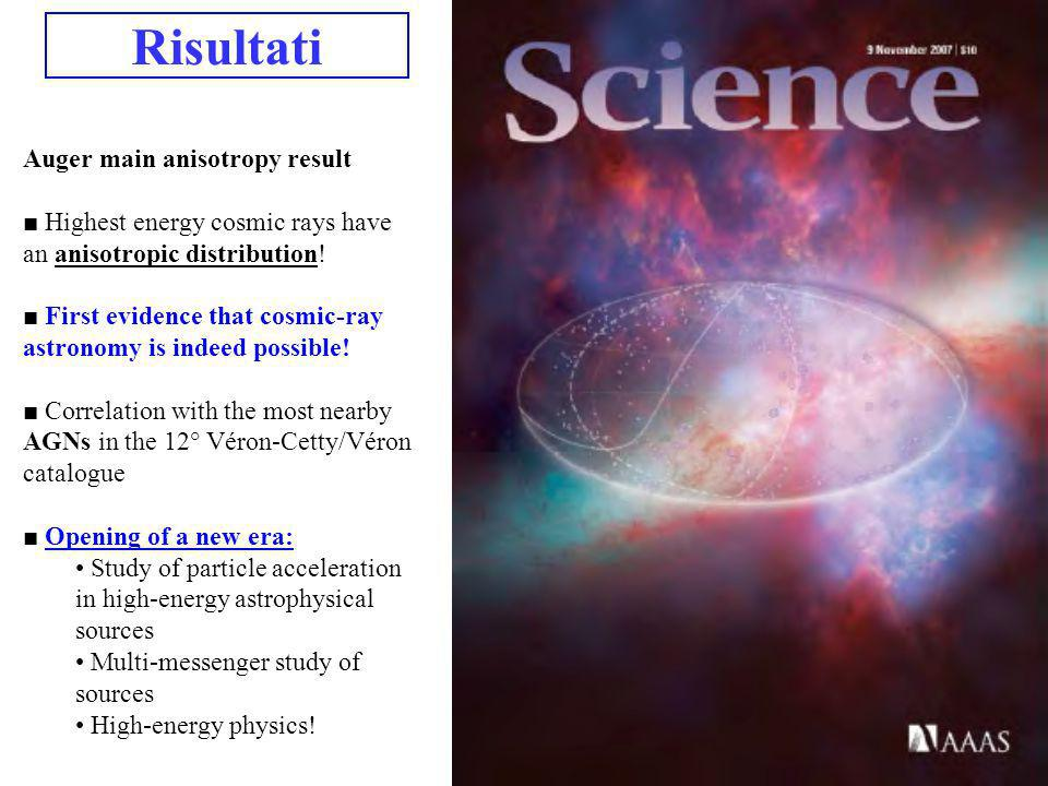 Risultati Auger main anisotropy result Highest energy cosmic rays have an anisotropic distribution! First evidence that cosmic-ray astronomy is indeed