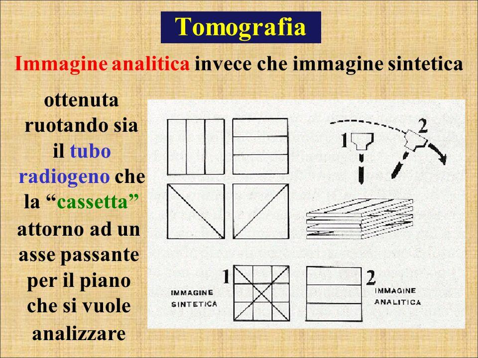 Immagine analitica invece che immagine sintetica Tomografia ottenuta ruotando sia il tubo radiogeno che la cassetta attorno ad un asse passante per il