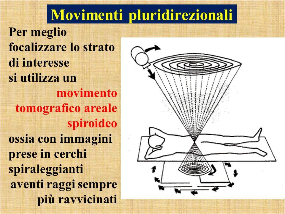 Movimenti pluridirezionali Per meglio focalizzare lo strato di interesse si utilizza un movimento tomografico areale spiroideo ossia con immagini pres