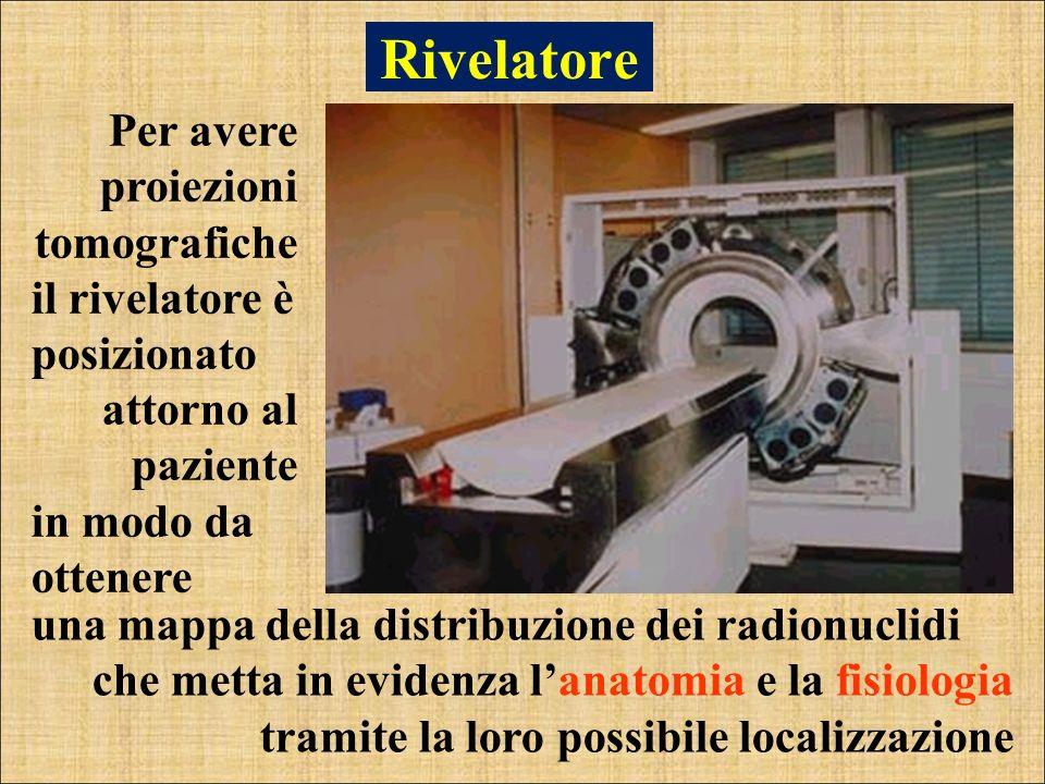 Rivelatore Per avere proiezioni tomografiche il rivelatore è posizionato attorno al paziente in modo da ottenere una mappa della distribuzione dei rad