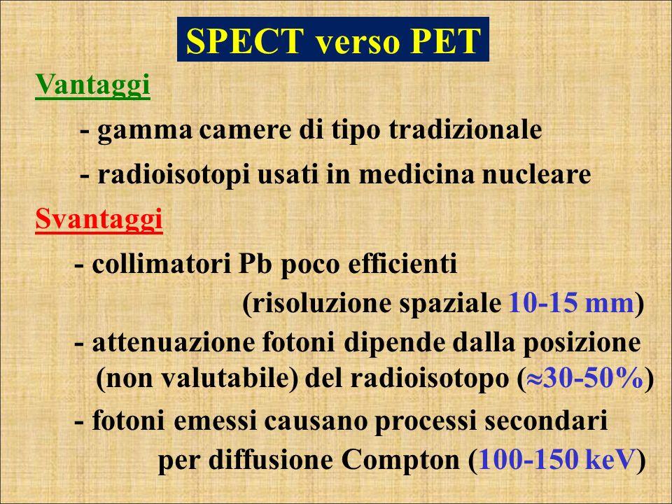 SPECT verso PET Vantaggi - gamma camere di tipo tradizionale - radioisotopi usati in medicina nucleare Svantaggi - collimatori Pb poco efficienti - at