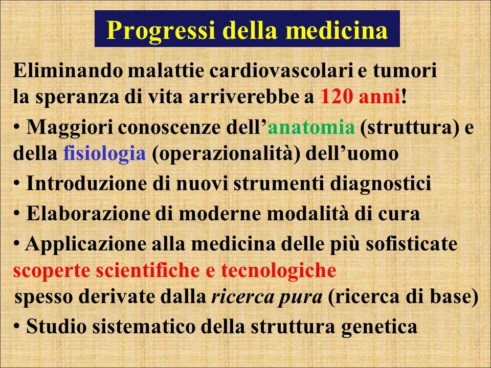 Progressi della medicina Eliminando malattie cardiovascolari e tumori la speranza di vita arriverebbe a 120 anni! Maggiori conoscenze dellanatomia (st
