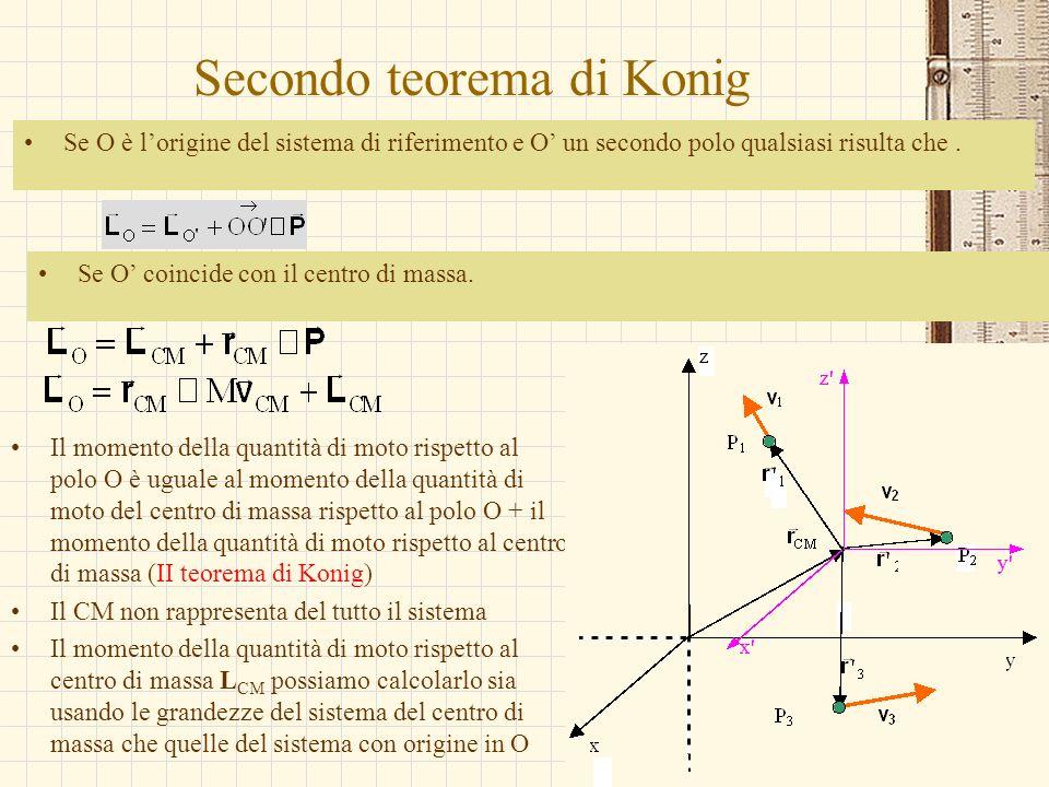 G.M. - Informatica B-Automazione 2002/03 Secondo teorema di Konig Il momento della quantità di moto rispetto al polo O è uguale al momento della quant
