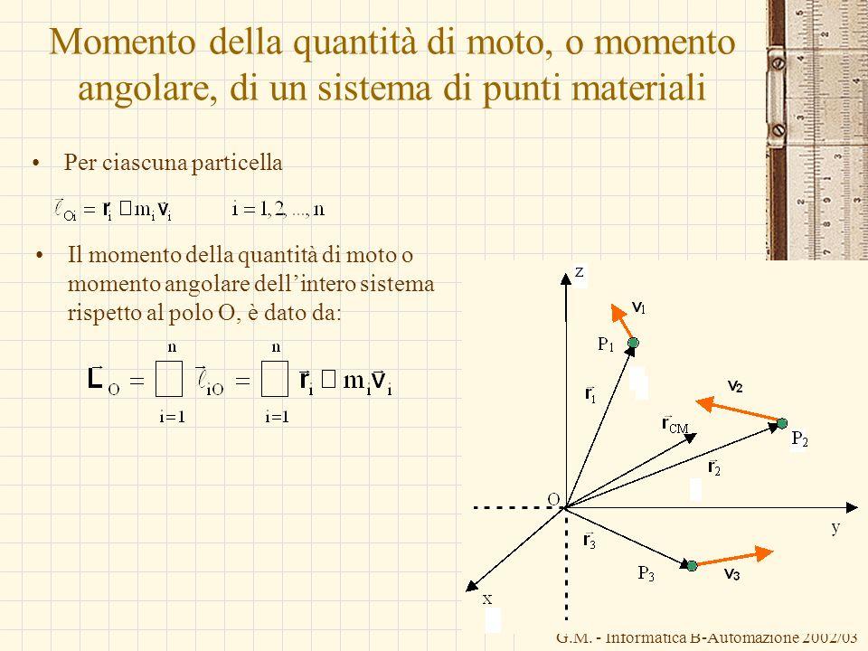 G.M. - Informatica B-Automazione 2002/03 Momento della quantità di moto, o momento angolare, di un sistema di punti materiali Per ciascuna particella