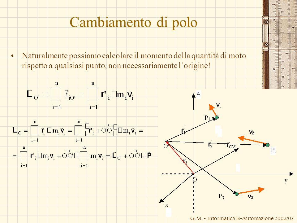 G.M. - Informatica B-Automazione 2002/03 Cambiamento di polo Naturalmente possiamo calcolare il momento della quantità di moto rispetto a qualsiasi pu