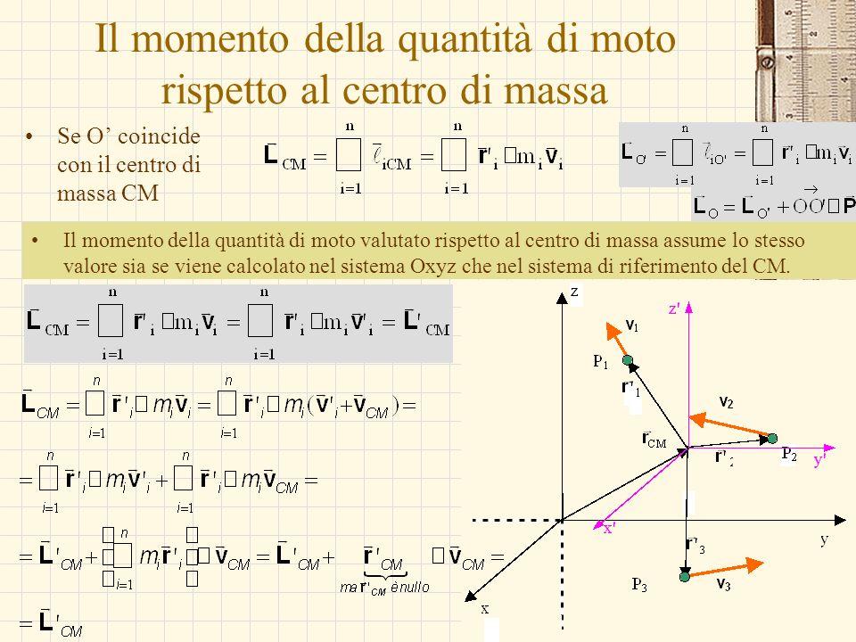 G.M. - Informatica B-Automazione 2002/03 Il momento della quantità di moto rispetto al centro di massa Se O coincide con il centro di massa CM Il mome