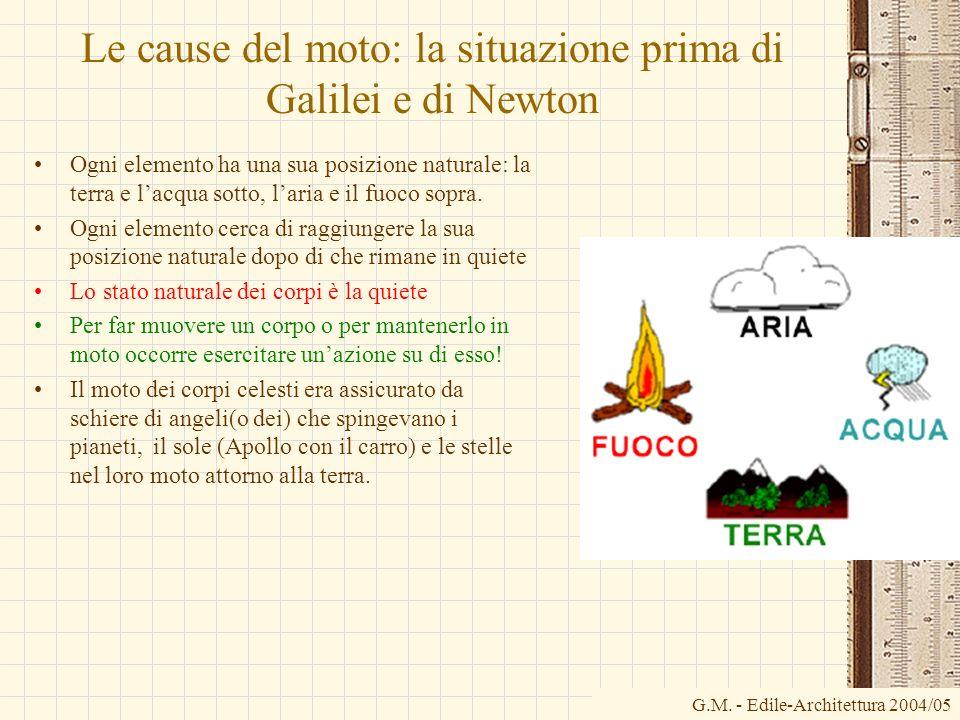 G.M. - Edile-Architettura 2004/05 Le cause del moto: la situazione prima di Galilei e di Newton Ogni elemento ha una sua posizione naturale: la terra