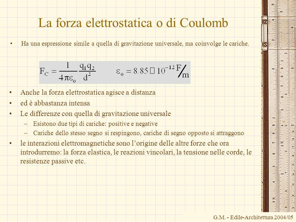 G.M. - Edile-Architettura 2004/05 La forza elettrostatica o di Coulomb Ha una espressione simile a quella di gravitazione universale, ma coinvolge le