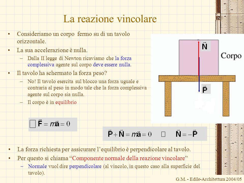 G.M. - Edile-Architettura 2004/05 La reazione vincolare Consideriamo un corpo fermo su di un tavolo orizzontale. La sua accelerazione è nulla. –Dalla