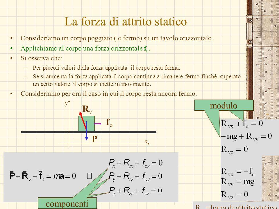 G.M. - Edile-Architettura 2004/05 La forza di attrito statico Consideriamo un corpo poggiato ( e fermo) su un tavolo orizzontale. Applichiamo al corpo