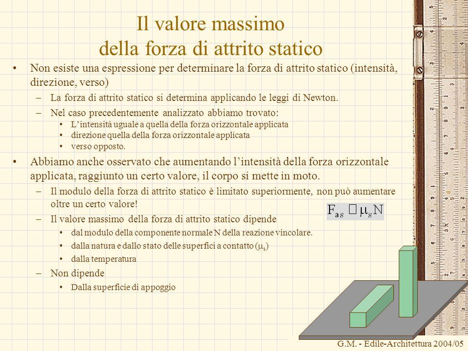 G.M. - Edile-Architettura 2004/05 Il valore massimo della forza di attrito statico Non esiste una espressione per determinare la forza di attrito stat