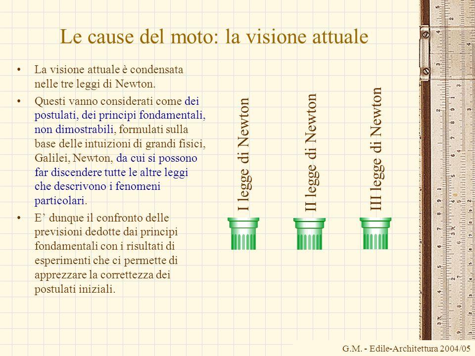 G.M. - Edile-Architettura 2004/05 Le cause del moto: la visione attuale La visione attuale è condensata nelle tre leggi di Newton. Questi vanno consid
