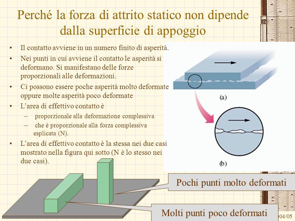 G.M. - Edile-Architettura 2004/05 Perché la forza di attrito statico non dipende dalla superficie di appoggio Il contatto avviene in un numero finito