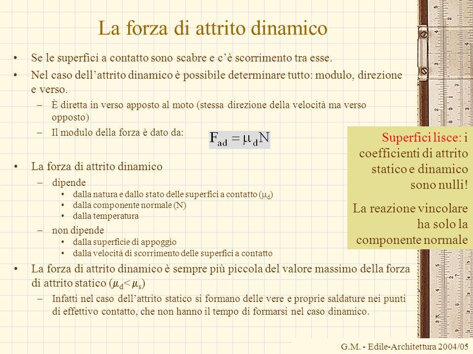 G.M. - Edile-Architettura 2004/05 La forza di attrito dinamico Se le superfici a contatto sono scabre e cè scorrimento tra esse. Nel caso dellattrito