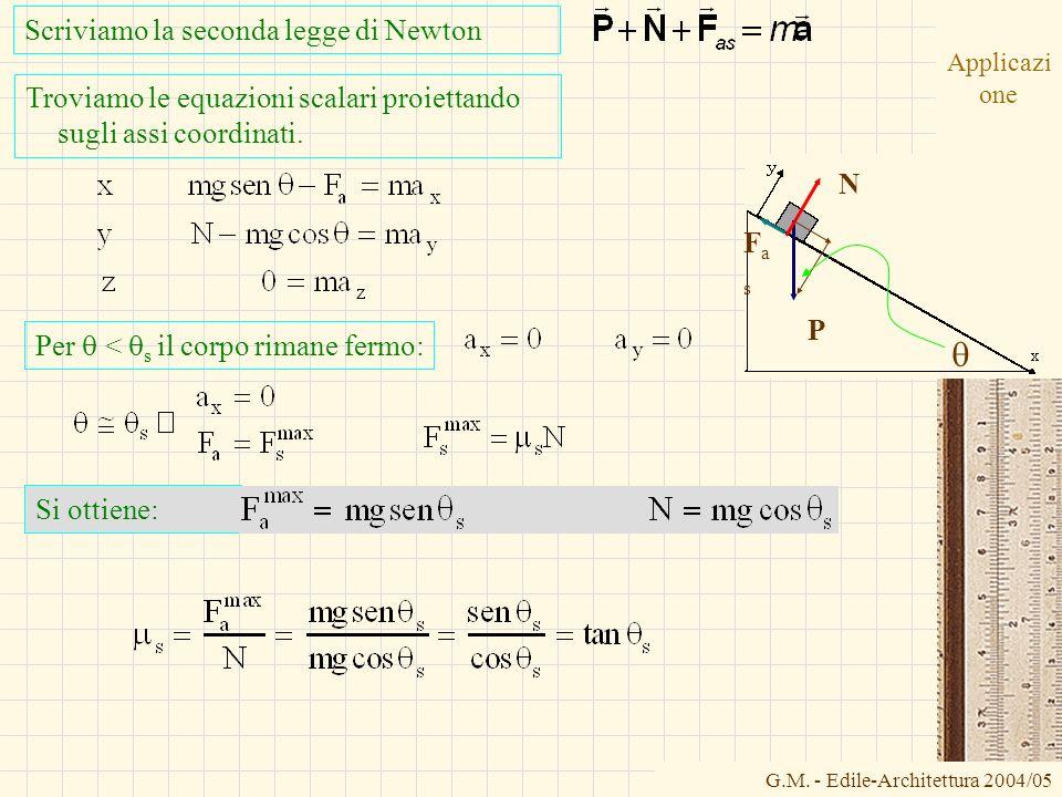 G.M. - Edile-Architettura 2004/05 Applicazi one Si ottiene: Per < s il corpo rimane fermo: Scriviamo la seconda legge di Newton Troviamo le equazioni