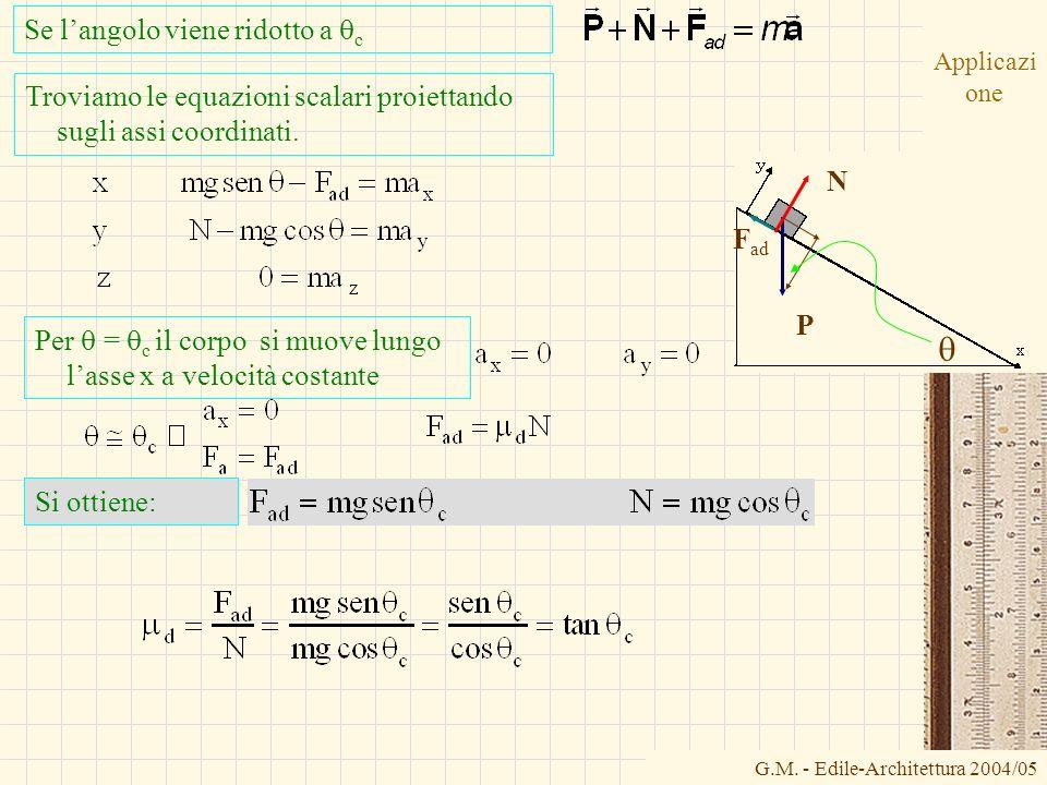 G.M. - Edile-Architettura 2004/05 Applicazi one Si ottiene: Per = c il corpo si muove lungo lasse x a velocità costante Se langolo viene ridotto a c T