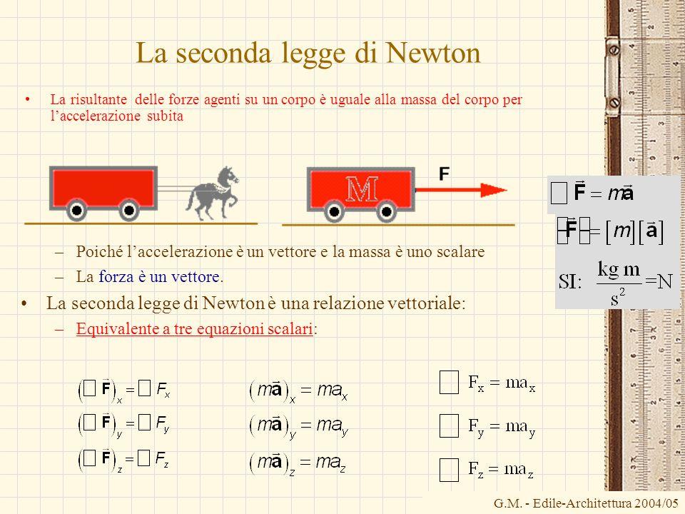 G.M. - Edile-Architettura 2004/05 La seconda legge di Newton La risultante delle forze agenti su un corpo è uguale alla massa del corpo per lacceleraz