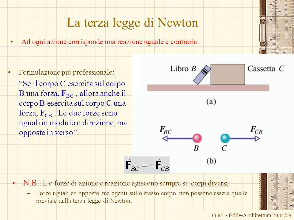 G.M. - Edile-Architettura 2004/05 La terza legge di Newton Ad ogni azione corrisponde una reazione uguale e contraria Formulazione più professionale: