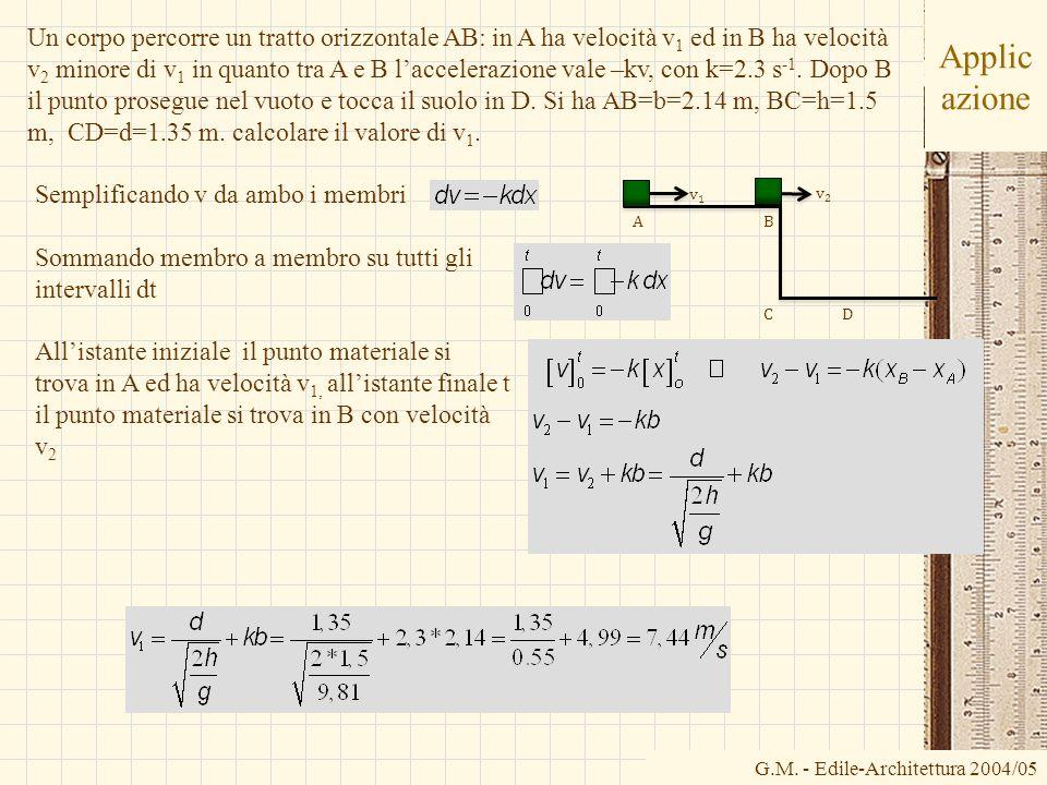 G.M. - Edile-Architettura 2004/05 Applic azione Un corpo percorre un tratto orizzontale AB: in A ha velocità v 1 ed in B ha velocità v 2 minore di v 1