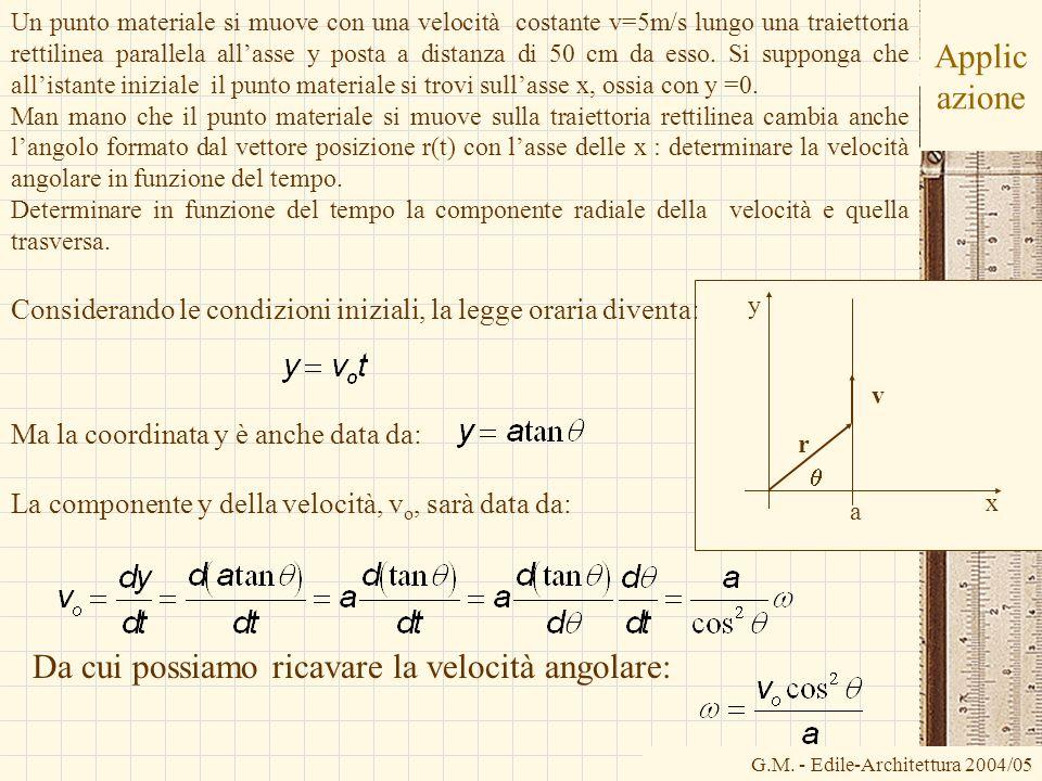 G.M. - Edile-Architettura 2004/05 Applic azione Un punto materiale si muove con una velocità costante v=5m/s lungo una traiettoria rettilinea parallel