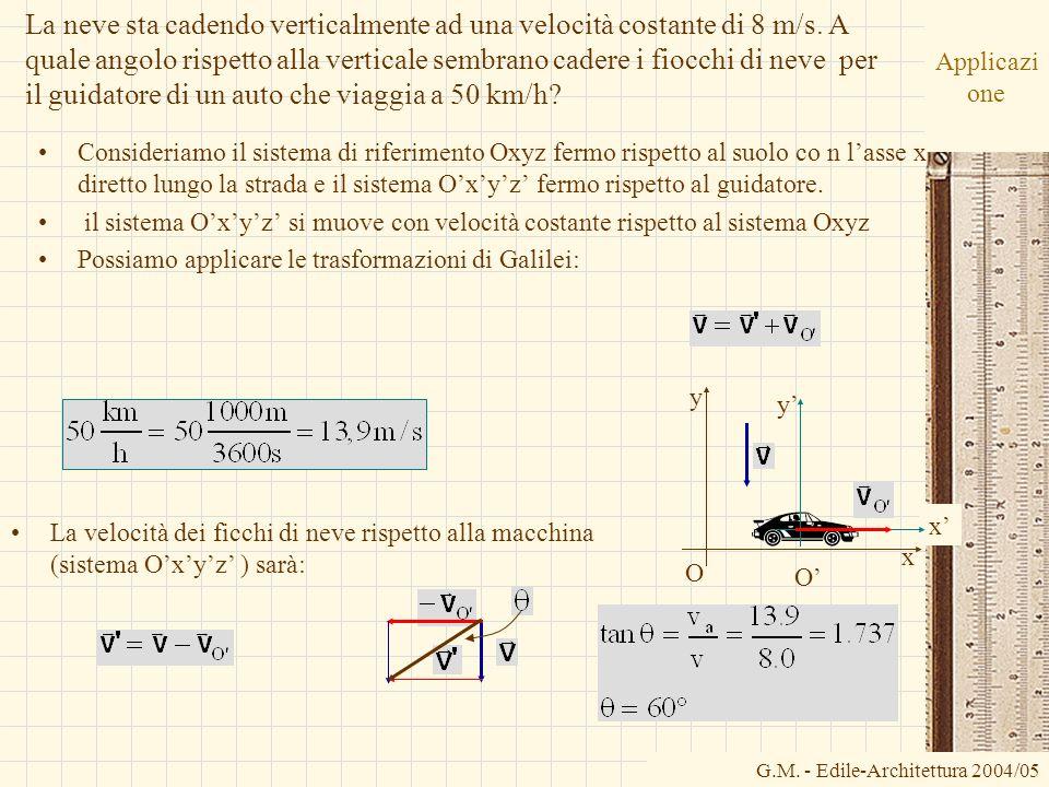G.M. - Edile-Architettura 2004/05 x Applicazi one Consideriamo il sistema di riferimento Oxyz fermo rispetto al suolo co n lasse x diretto lungo la st