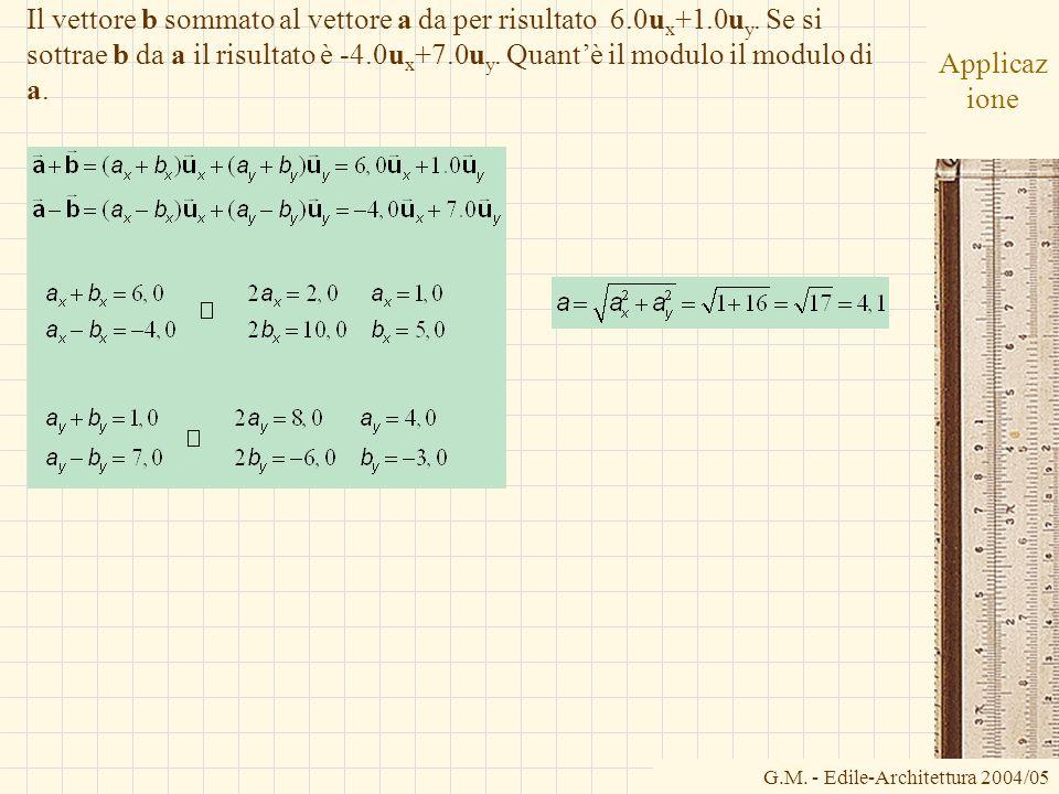 G.M. - Edile-Architettura 2004/05 Applicaz ione Il vettore b sommato al vettore a da per risultato 6.0u x +1.0u y. Se si sottrae b da a il risultato è