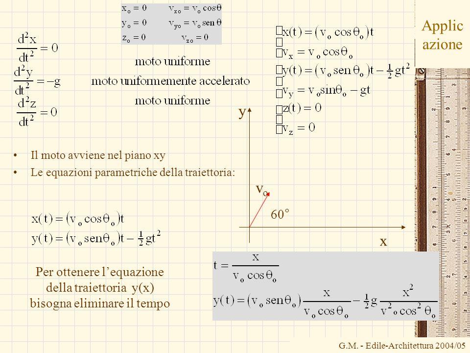 G.M. - Edile-Architettura 2004/05 Applic azione Il moto avviene nel piano xy Le equazioni parametriche della traiettoria: 60° x y vovo Per ottenere le