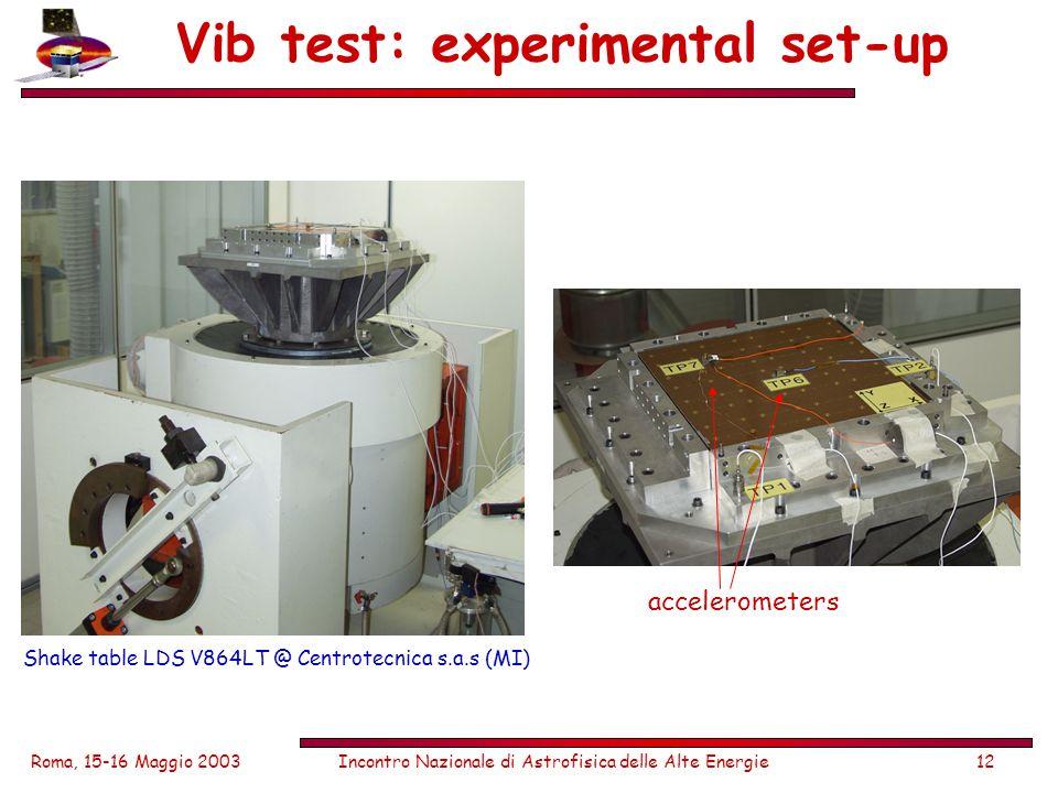 Roma, 15-16 Maggio 2003Incontro Nazionale di Astrofisica delle Alte Energie12 Vib test: experimental set-up accelerometers Shake table LDS V864LT @ Centrotecnica s.a.s (MI)