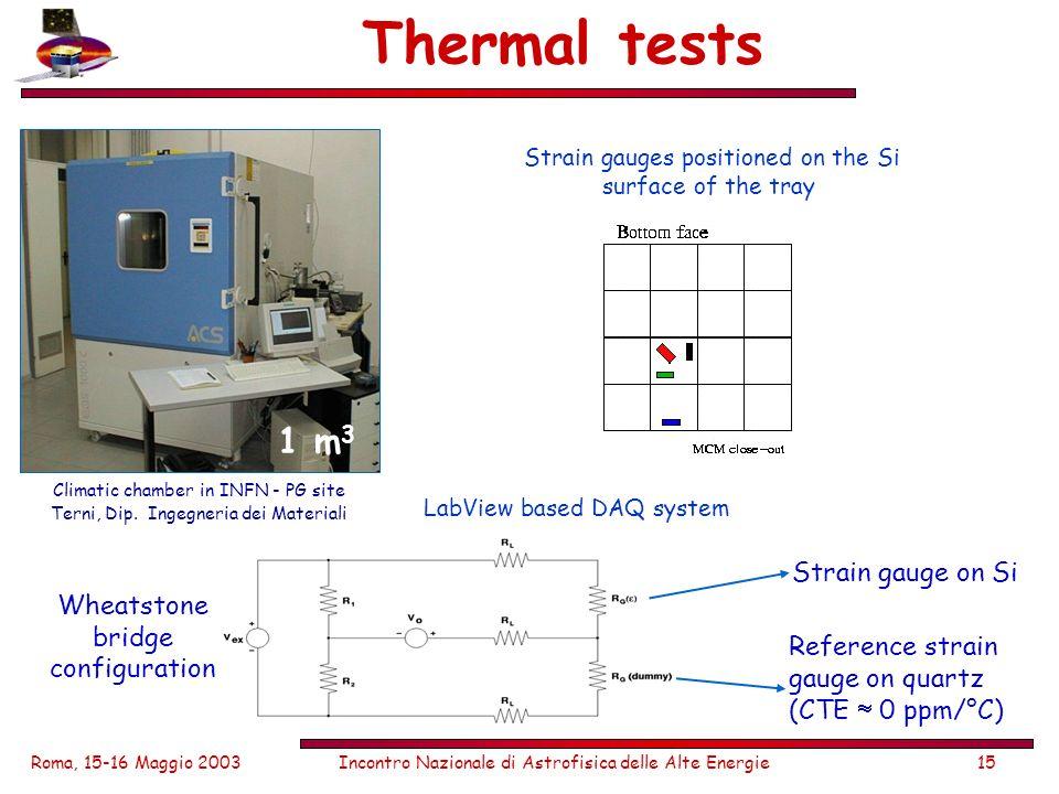 Roma, 15-16 Maggio 2003Incontro Nazionale di Astrofisica delle Alte Energie15 Thermal tests 1 m 3 Climatic chamber in INFN - PG site Terni, Dip.