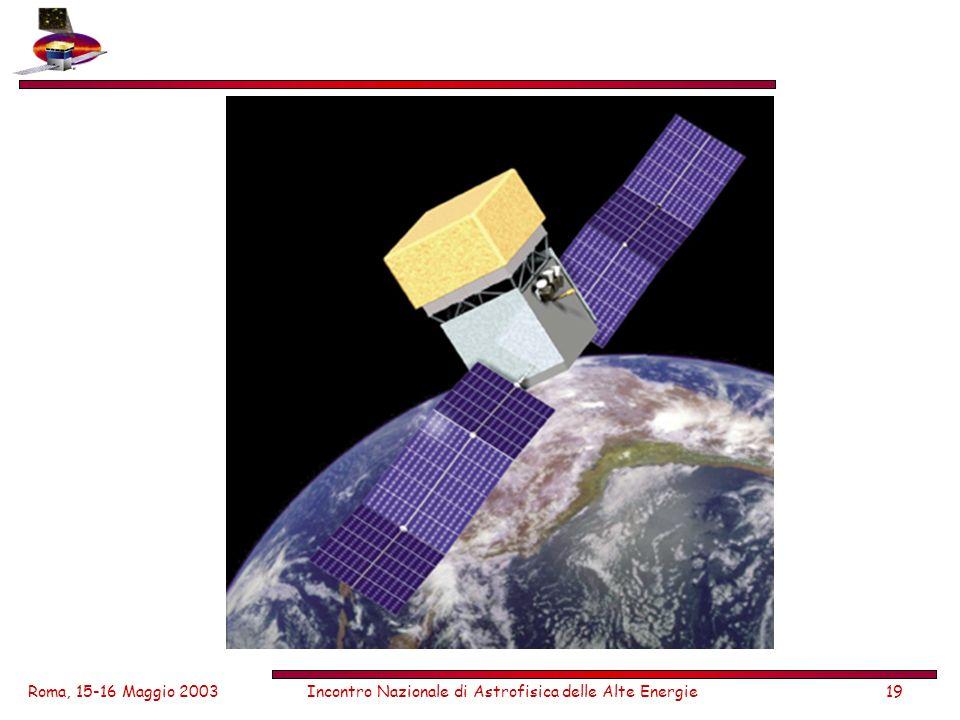 Roma, 15-16 Maggio 2003Incontro Nazionale di Astrofisica delle Alte Energie19