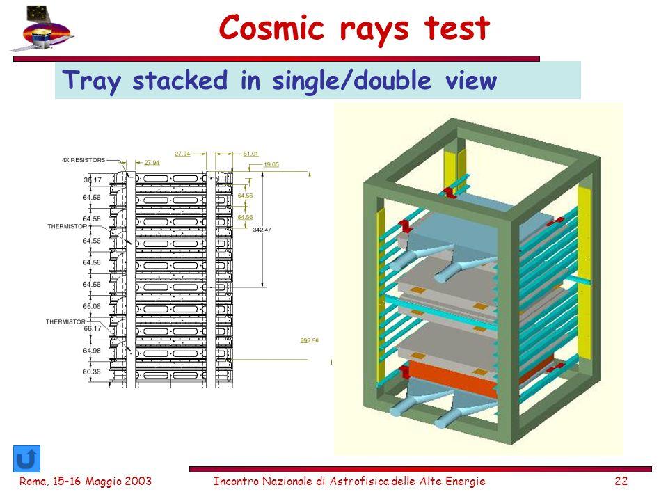Roma, 15-16 Maggio 2003Incontro Nazionale di Astrofisica delle Alte Energie22 Cosmic rays test Tray stacked in single/double view