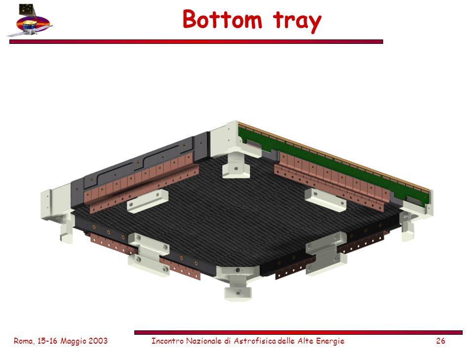 Roma, 15-16 Maggio 2003Incontro Nazionale di Astrofisica delle Alte Energie26 Bottom tray