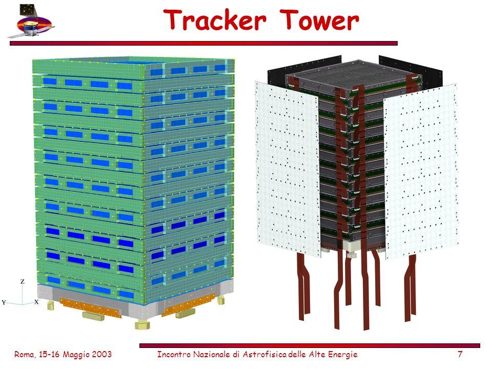Roma, 15-16 Maggio 2003Incontro Nazionale di Astrofisica delle Alte Energie7 Tracker Tower 11 thin-converter trays (3% X 0 ) 4 thick-converter trays (18% X 0 ) 2 no-converter trays 1 bottom tray (no-converter) 1 top tray (converter 3% X 0 )