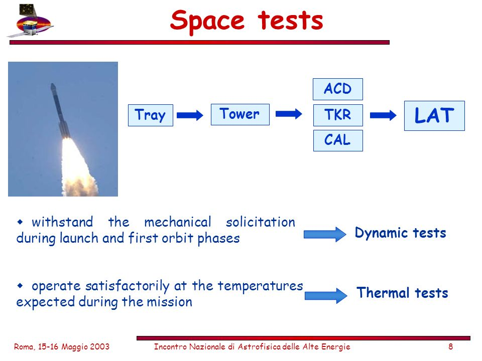 Roma, Maggio 2003Incontro Nazionale di Astrofisica delle Alte Energie8 Space tests operate satisfactorily at the temperatures expected during the mission Thermal tests Dynamic tests withstand the mechanical solicitation during launch and first orbit phases Tray Tower TKR CAL ACD LAT