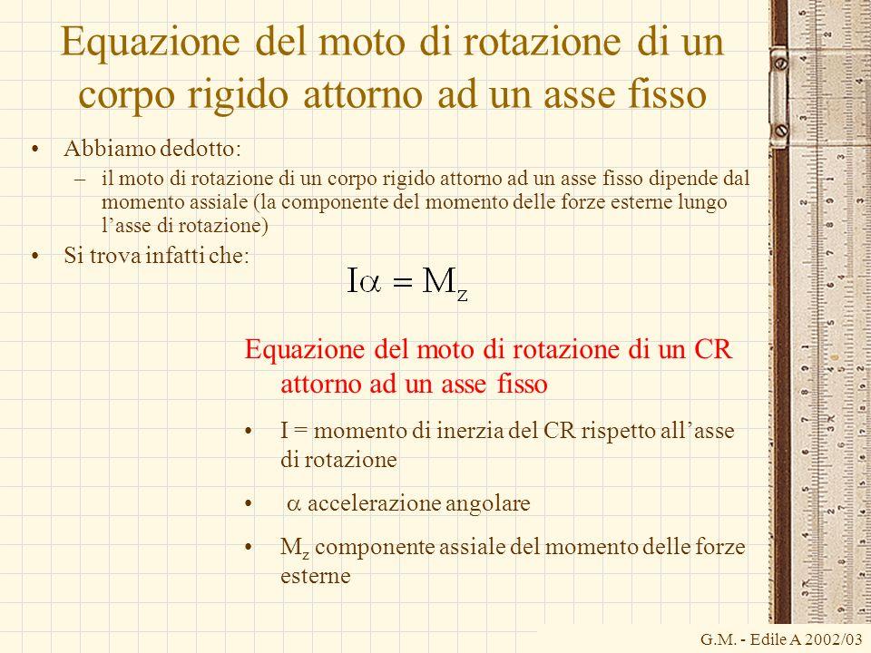 G.M. - Edile A 2002/03 Equazione del moto di rotazione di un corpo rigido attorno ad un asse fisso Abbiamo dedotto: –il moto di rotazione di un corpo