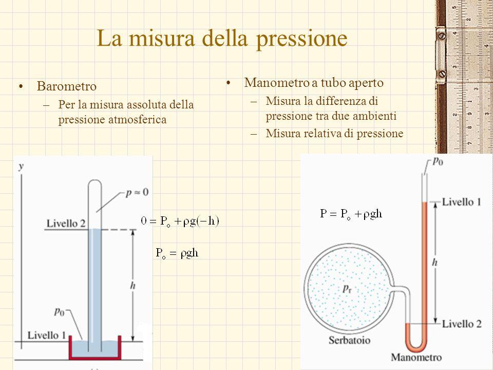 G.M. - Edile A 2002/03 La misura della pressione Barometro –Per la misura assoluta della pressione atmosferica Manometro a tubo aperto –Misura la diff