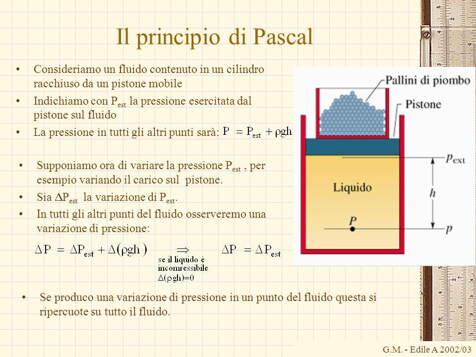 G.M. - Edile A 2002/03 Il principio di Pascal Consideriamo un fluido contenuto in un cilindro racchiuso da un pistone mobile Indichiamo con P est la p