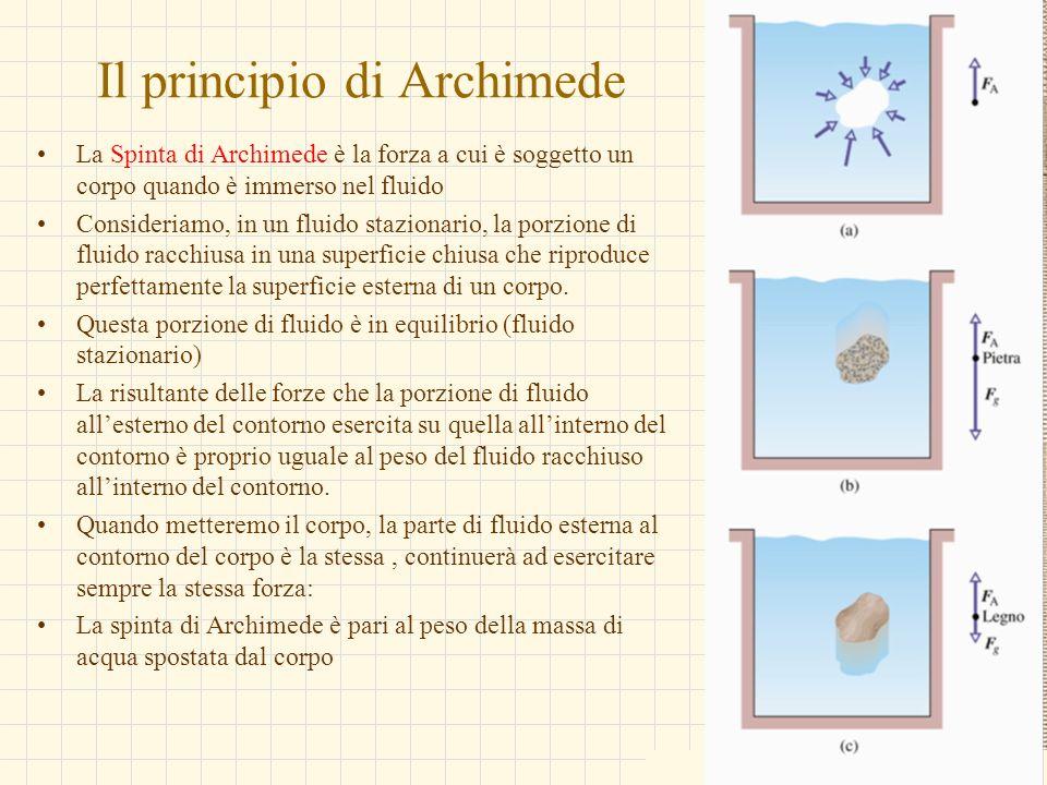 G.M. - Edile A 2002/03 Il principio di Archimede La Spinta di Archimede è la forza a cui è soggetto un corpo quando è immerso nel fluido Consideriamo,