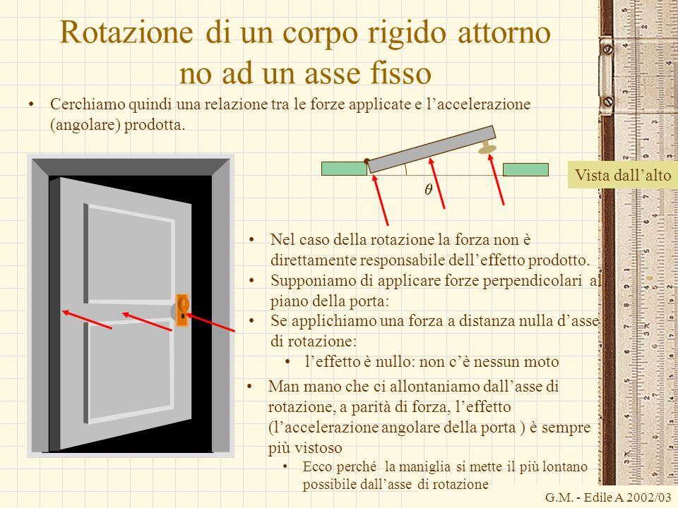 G.M. - Edile A 2002/03 Rotazione di un corpo rigido attorno no ad un asse fisso Nel caso della rotazione la forza non è direttamente responsabile dell
