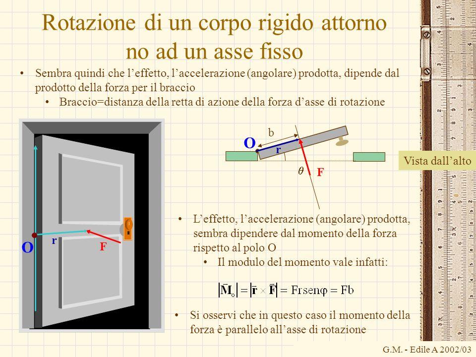 G.M. - Edile A 2002/03 Rotazione di un corpo rigido attorno no ad un asse fisso Leffetto, laccelerazione (angolare) prodotta, sembra dipendere dal mom