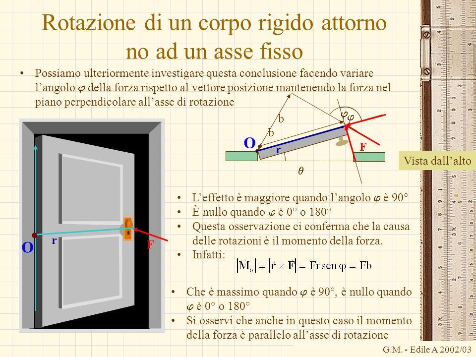 G.M. - Edile A 2002/03 Rotazione di un corpo rigido attorno no ad un asse fisso Leffetto è maggiore quando langolo è 90° È nullo quando è 0° o 180° Qu