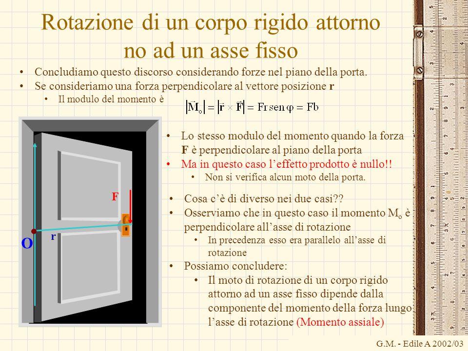 G.M. - Edile A 2002/03 Rotazione di un corpo rigido attorno no ad un asse fisso Lo stesso modulo del momento quando la forza F è perpendicolare al pia