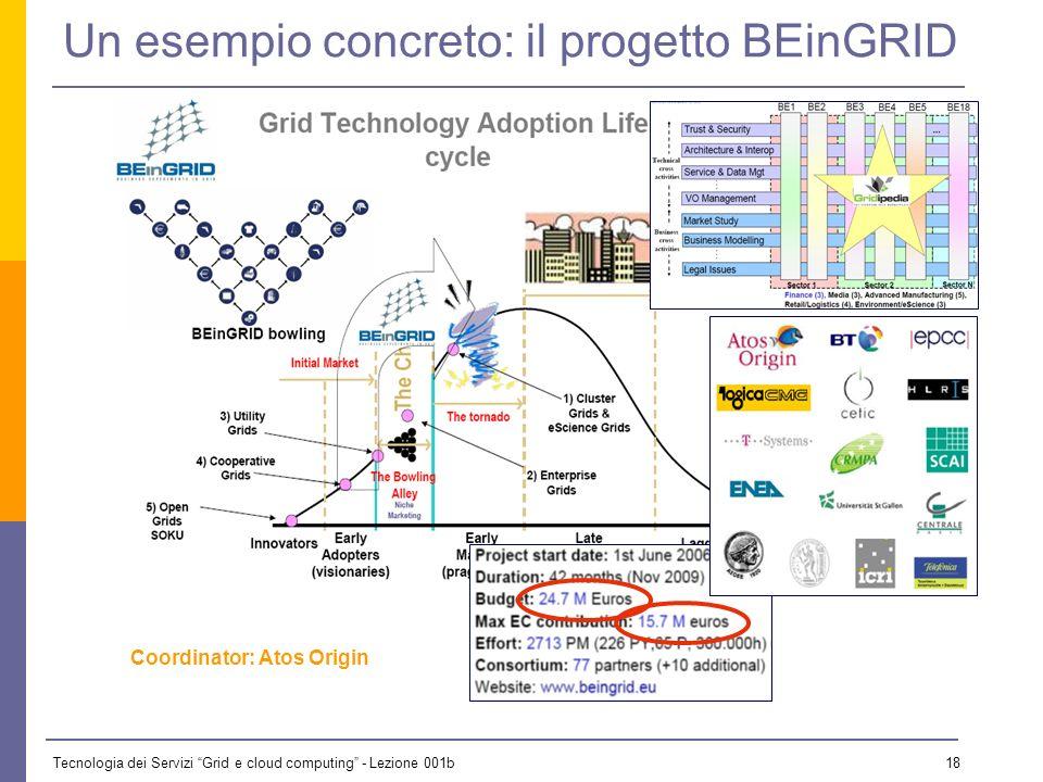 Tecnologia dei Servizi Grid e cloud computing - Lezione 001b 17 e-Scienza vs. e-Business GÉANT. INFRASTRUCTURE GRID. INFRASTRUCTURE e-Infrastructure G