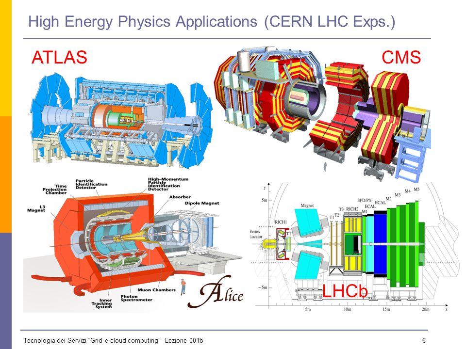 Tecnologia dei Servizi Grid e cloud computing - Lezione 001b 5 A collision @ LHC