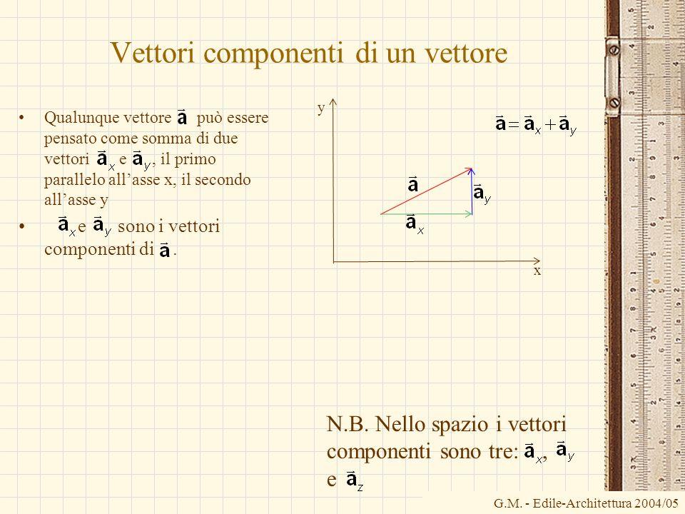 G.M. - Edile-Architettura 2004/05 Vettori componenti di un vettore Qualunque vettore può essere pensato come somma di due vettori e, il primo parallel