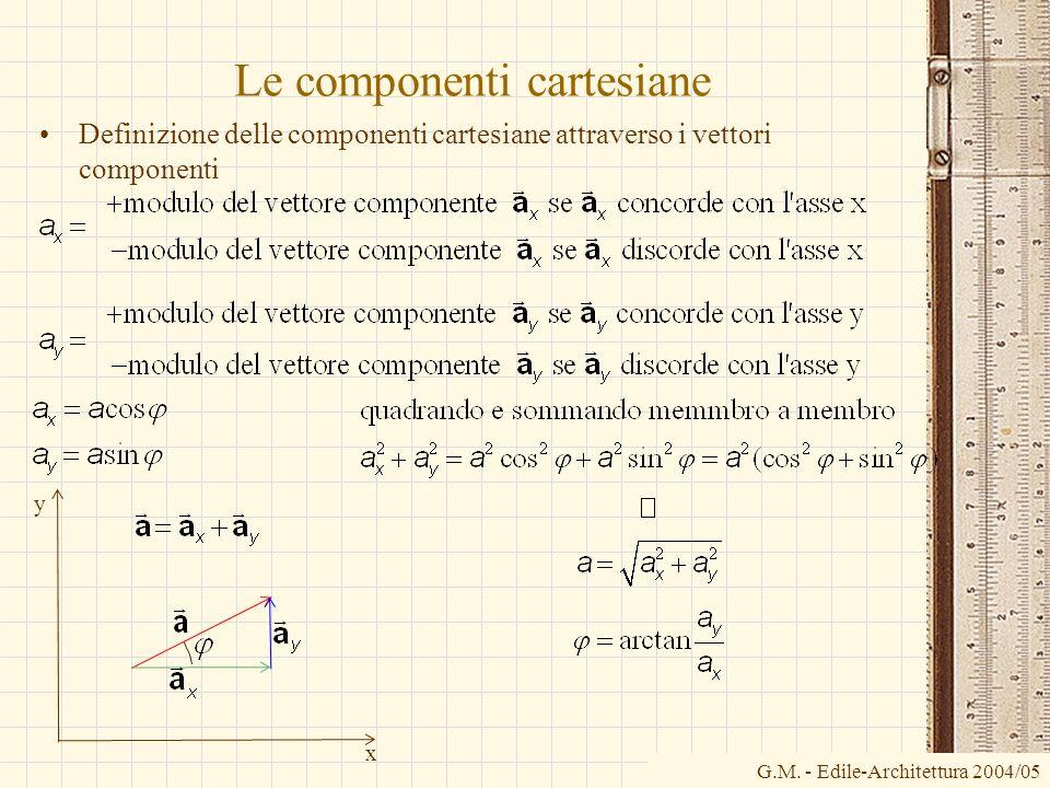 G.M. - Edile-Architettura 2004/05 Le componenti cartesiane Definizione delle componenti cartesiane attraverso i vettori componenti x y