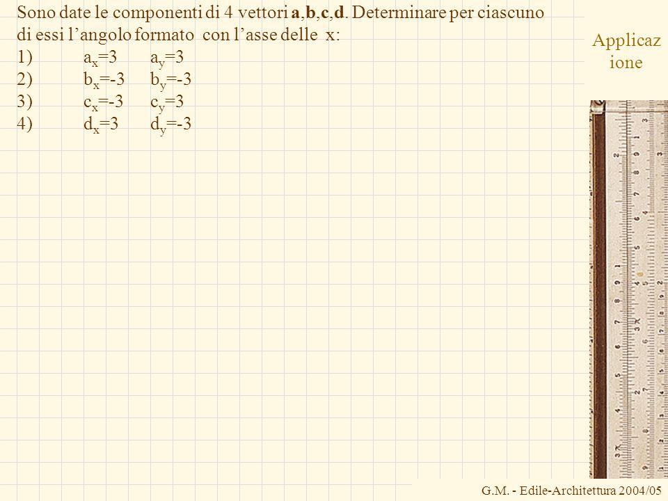 G.M. - Edile-Architettura 2004/05 Applicaz ione Sono date le componenti di 4 vettori a,b,c,d. Determinare per ciascuno di essi langolo formato con las