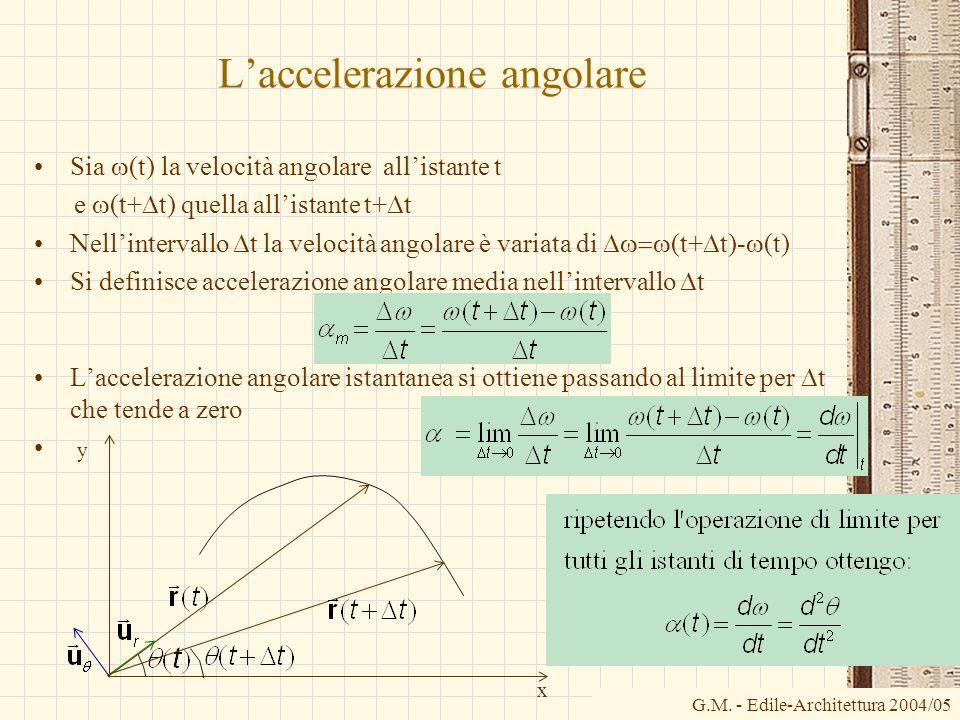 Laccelerazione angolare Sia (t) la velocità angolare allistante t e (t+ t) quella allistante t+ t Nellintervallo t la velocità angolare è variata di (