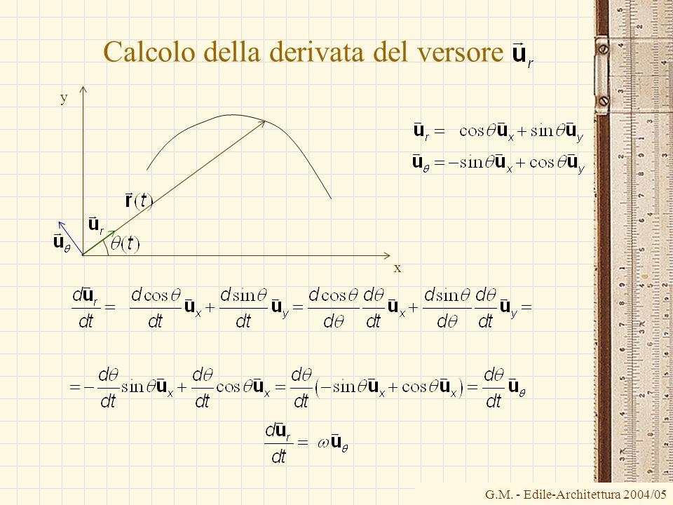 Calcolo della derivata del versore G.M. - Edile-Architettura 2004/05 x y